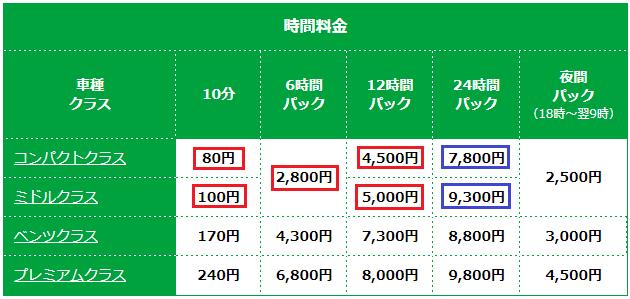 カレコの平日料金(平日)