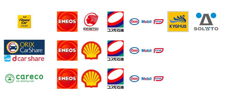 カーシェアリング各社の給油カード対応状況