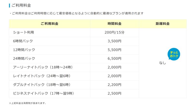 日産e-シェアモビの料金表