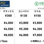 オリックスカーシェアとカレコの利用料金比較